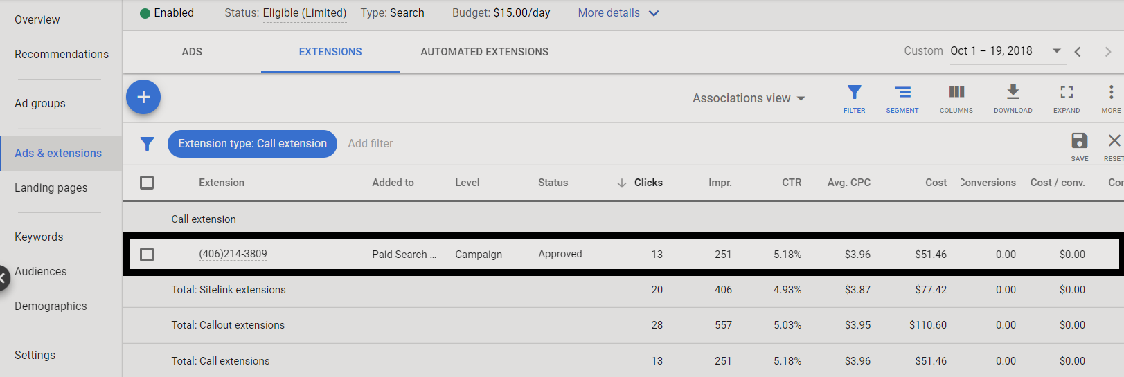 Call extension data on Google Ads search campaign