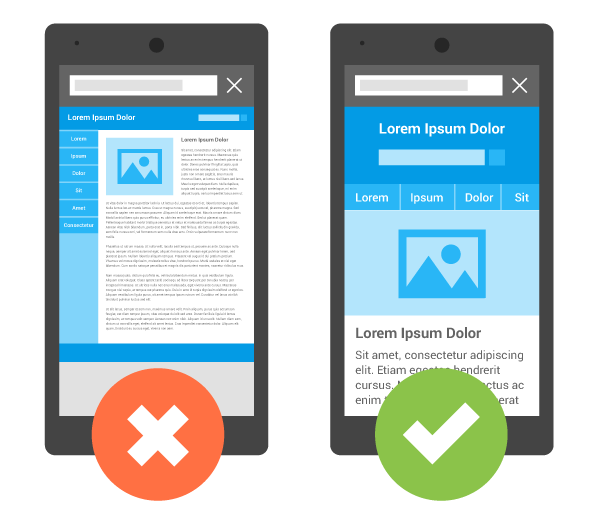 Two phone graphics, comparing the difference between mobile sites that are easy and hard to read on a small screen.