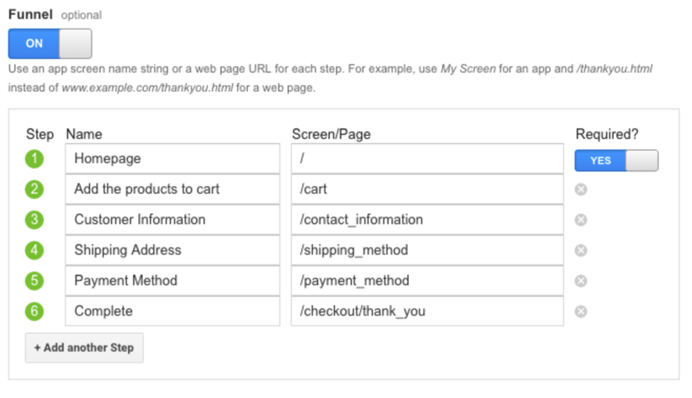 Image showing the steps for the Google Analytics Shopify Funnel